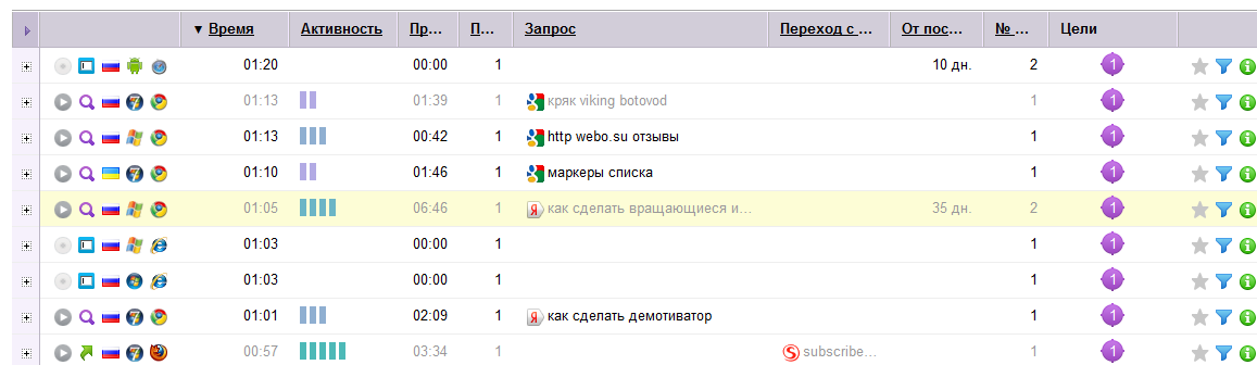kak_zakazati_yandex_direct