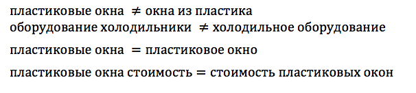 яндекс ру подбор слов