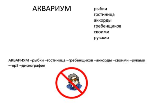 подбор ключевых слов для директа программа