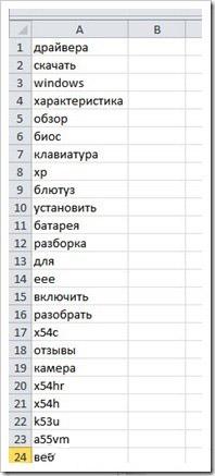 яндекс директ подбор слов