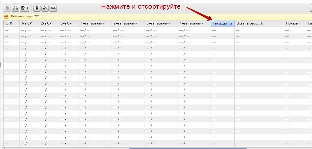 status-malo-pokazov-yandeks